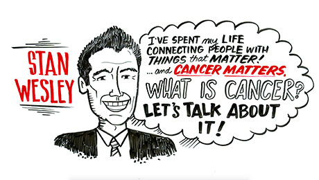 Whiteboard drawing about cancer
